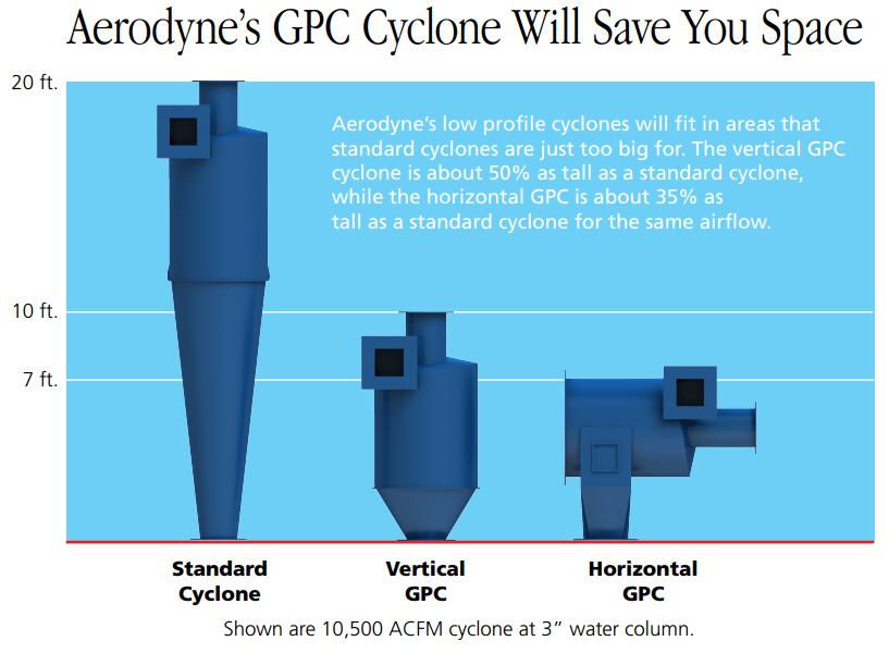 GPC Infographic